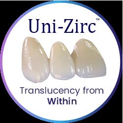 unizirc private superior zirconia crowns